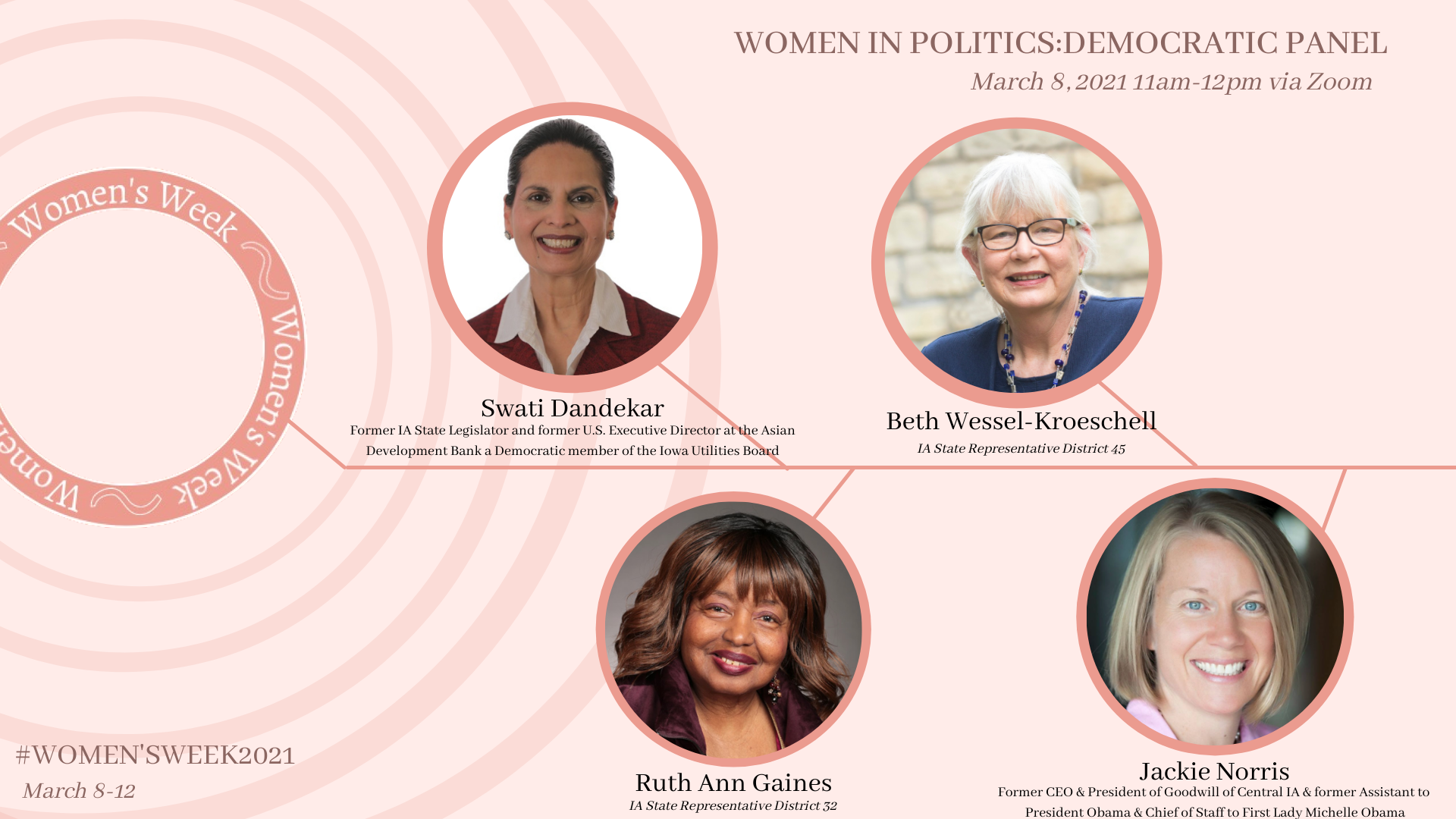 Women in Politics (Democrat)